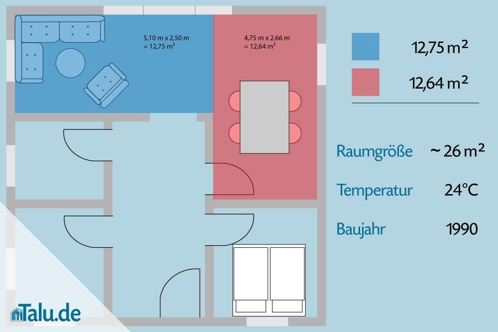 heizk rperberechnung leistung von heizk rpern berechnen. Black Bedroom Furniture Sets. Home Design Ideas