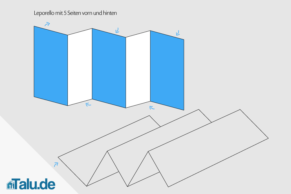 Leporello basteln - einfache Bastelanleitung - Talu.de