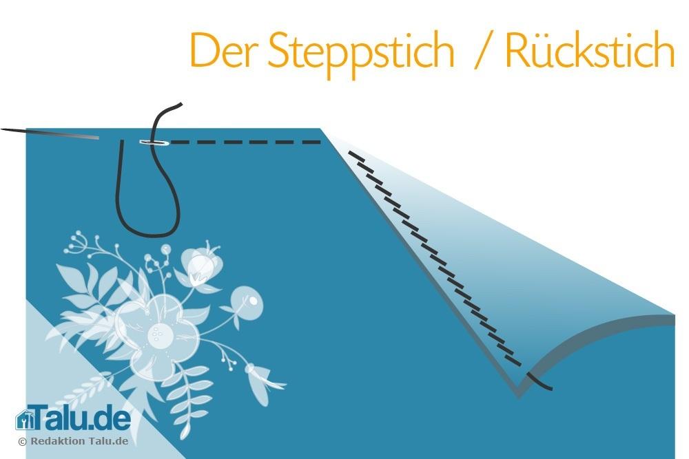 steppstich-rueckstich-naehen