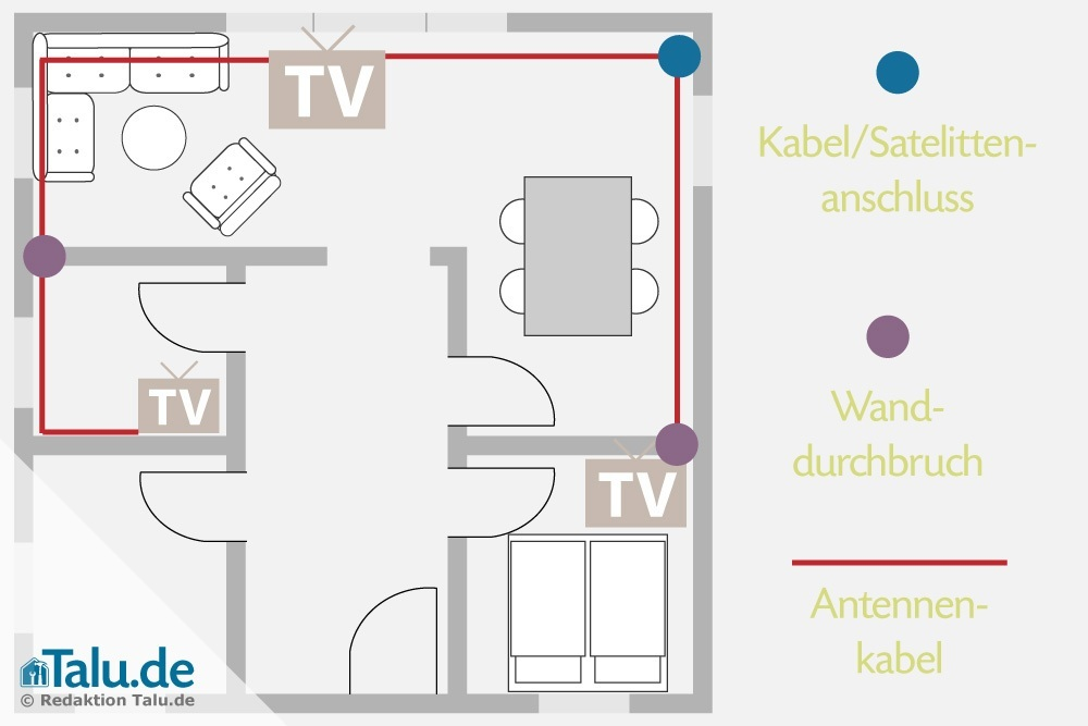 fernsehkabel antennenkabel verlegen und clever verstecken. Black Bedroom Furniture Sets. Home Design Ideas