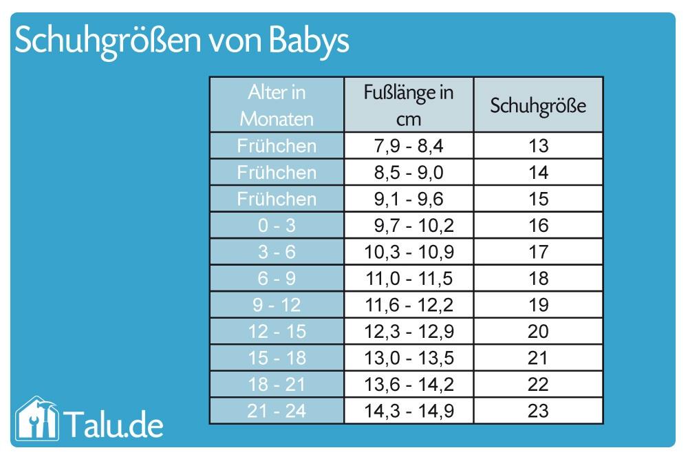 Häufig Größentabelle für Babys und Kleinkinder: Konfektionsgrößen - Talu.de WC02