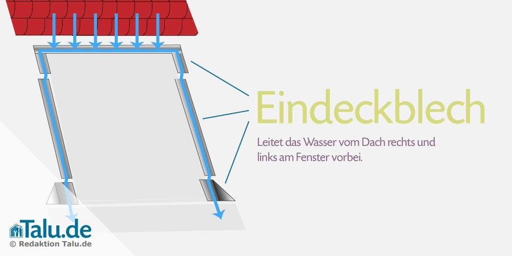 dach blech ziegel m ngel dach wasser eiszapfen im unterdach gebrochene dachziegel aus blech. Black Bedroom Furniture Sets. Home Design Ideas