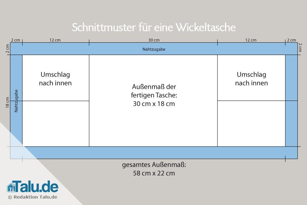 Wickeltasche nähen - DIY-Anleitung und Schnittmuster - Talu.de