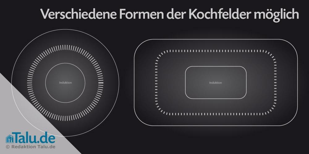 Induktionskochfeld Formen