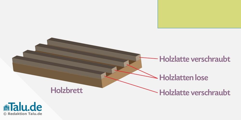 Beliebt Plexiglas biegen - Anleitung zum Verformen von Acrylglas - Talu.de NE45
