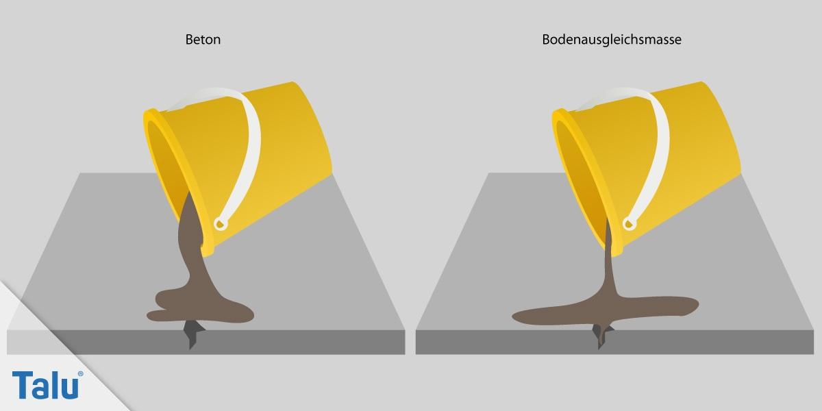 bodenausgleichsmasse infos zu preisen und verarbeitung. Black Bedroom Furniture Sets. Home Design Ideas