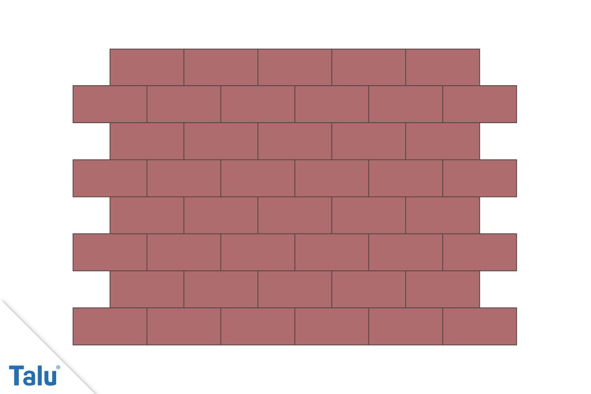 pflastersteine verlegen - anleitung für alle steinarten - talu.de