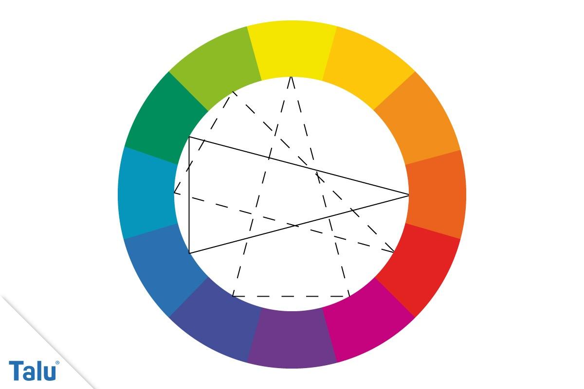 Komplementärfarben erkennen