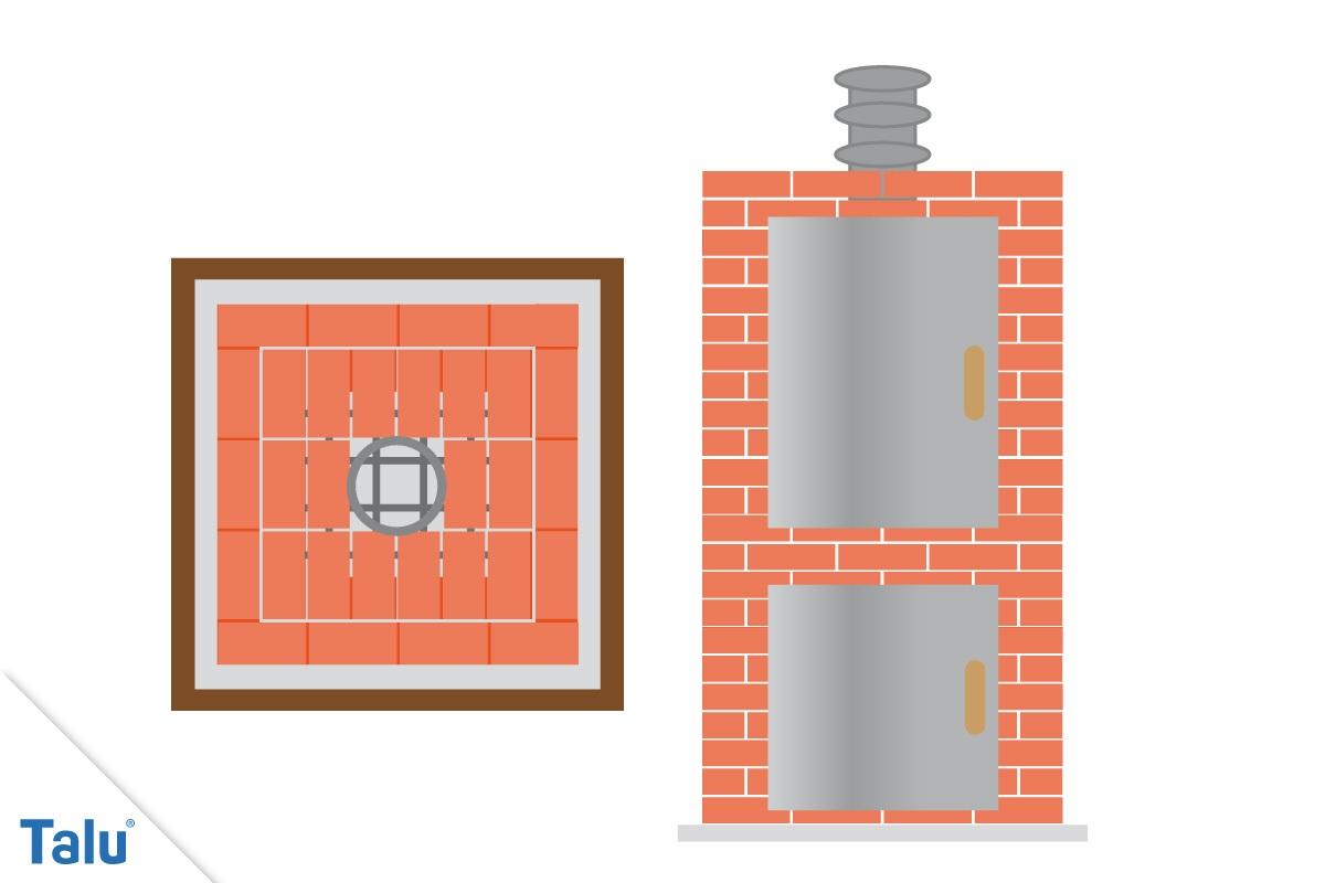r ucherofen selber bauen bauanleitung zum mauern. Black Bedroom Furniture Sets. Home Design Ideas