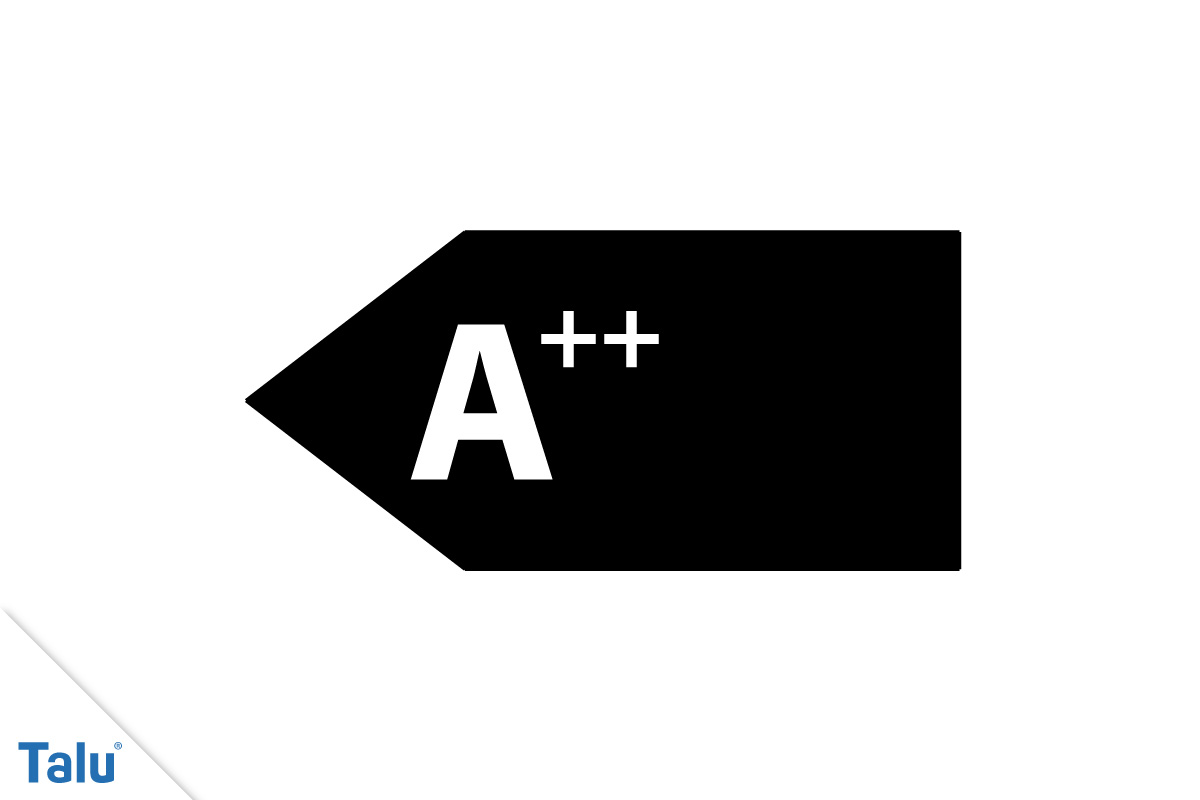 Bevorzugt Was bedeuten die Zeichen an der Spülmaschine? Symbole mit Bildern CQ02