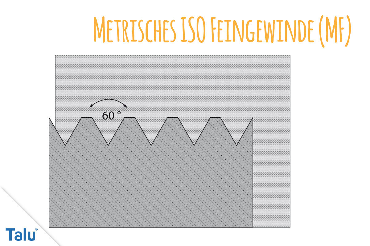 Metrisches ISO Feingewinde (MF)