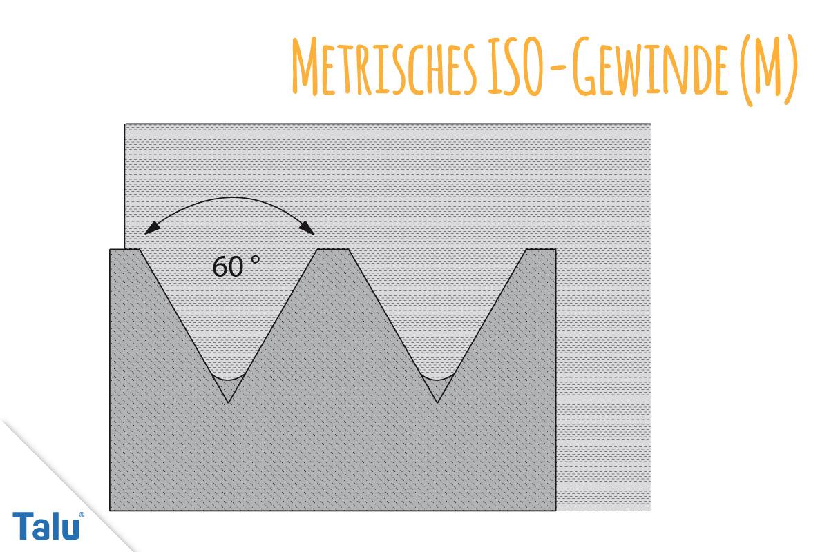 Metrisches ISO-Gewinde (M)
