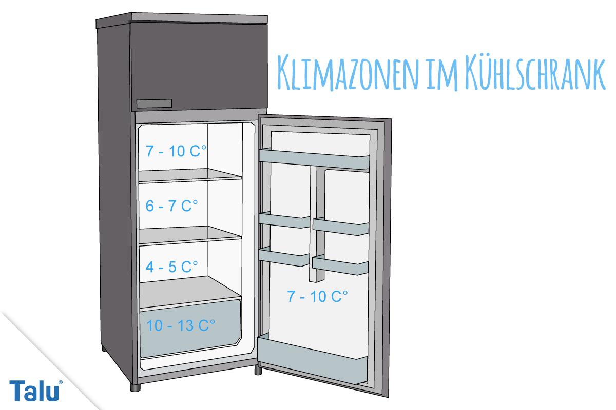 Klimazonen im Kühlschrank