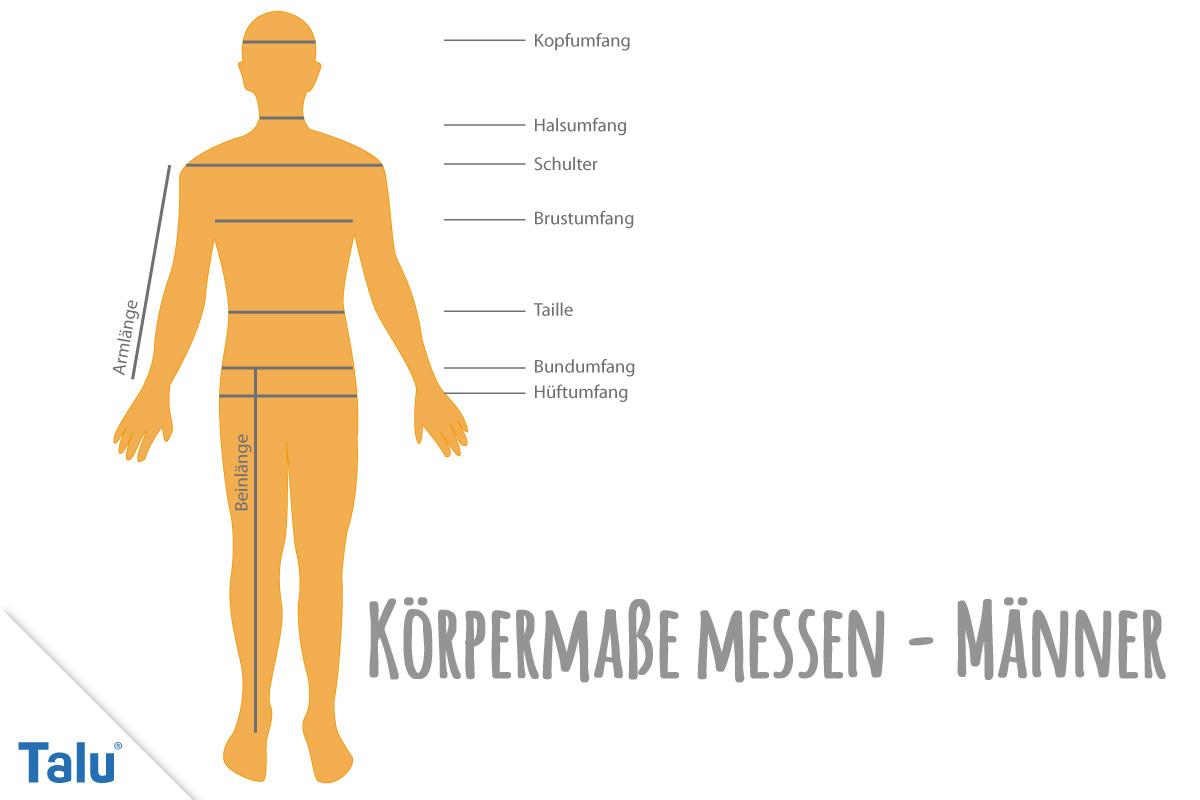Körpermaße messen