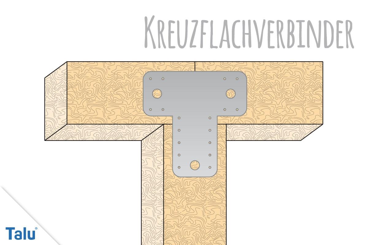 holzbalken verbinden diy anleitung wie sie holz verbinden. Black Bedroom Furniture Sets. Home Design Ideas