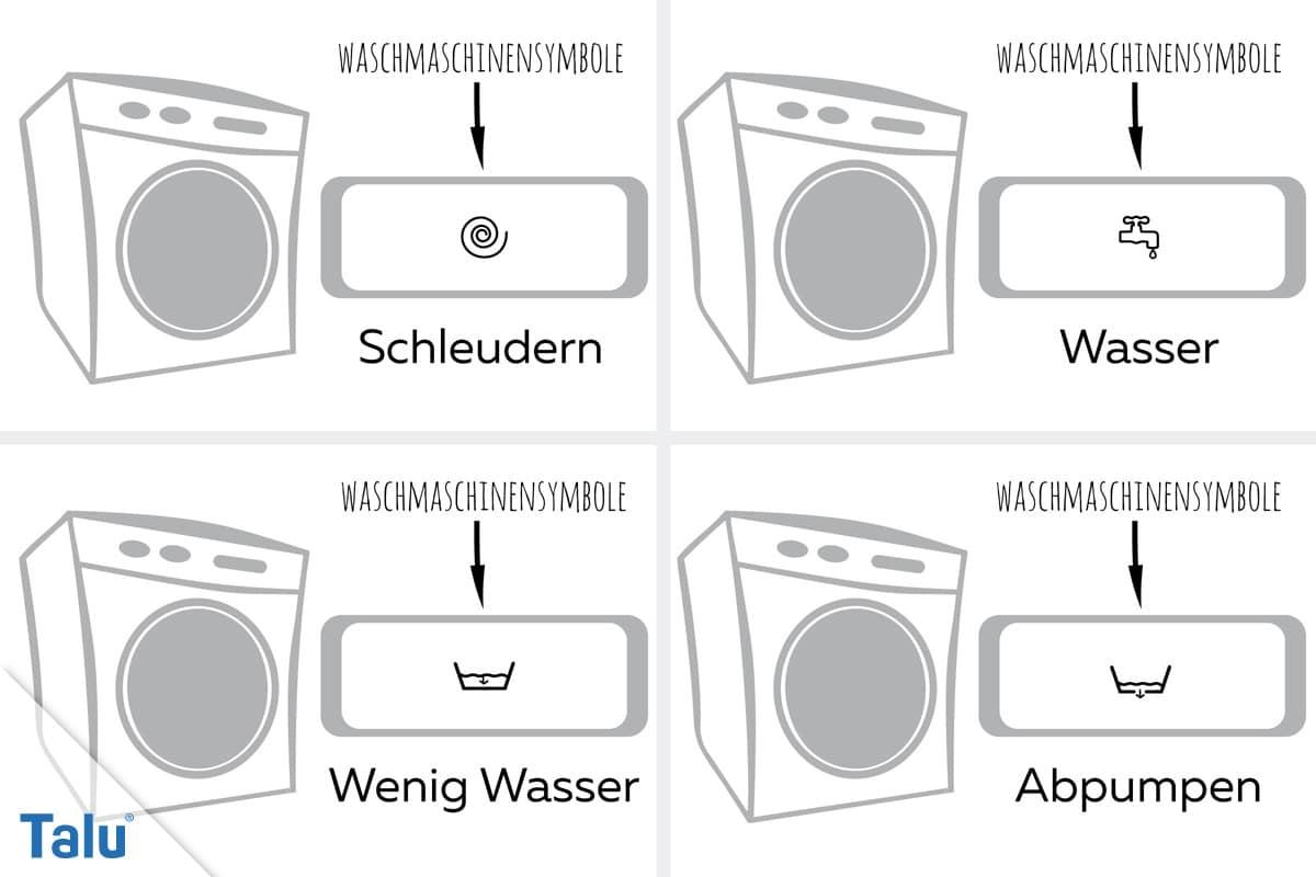 Symbole an der Waschmaschine, Schleudern bis Abpumpen