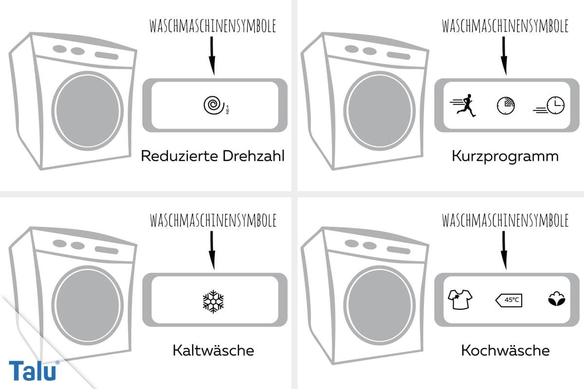 Symbole an der Waschmaschine, Reduzierte Drehzahl bis Kochwäsche