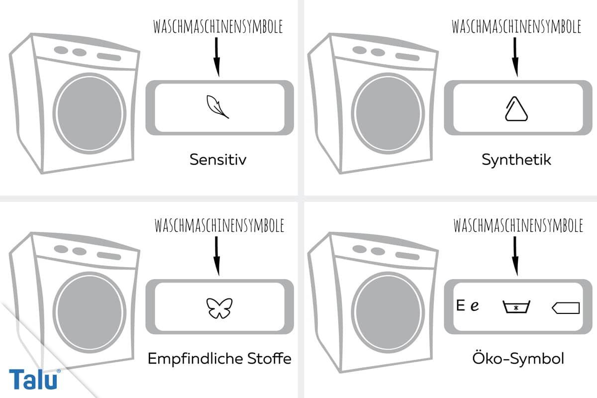 Symbole an der Waschmaschine, Sensitiv bis Öko-Symbol