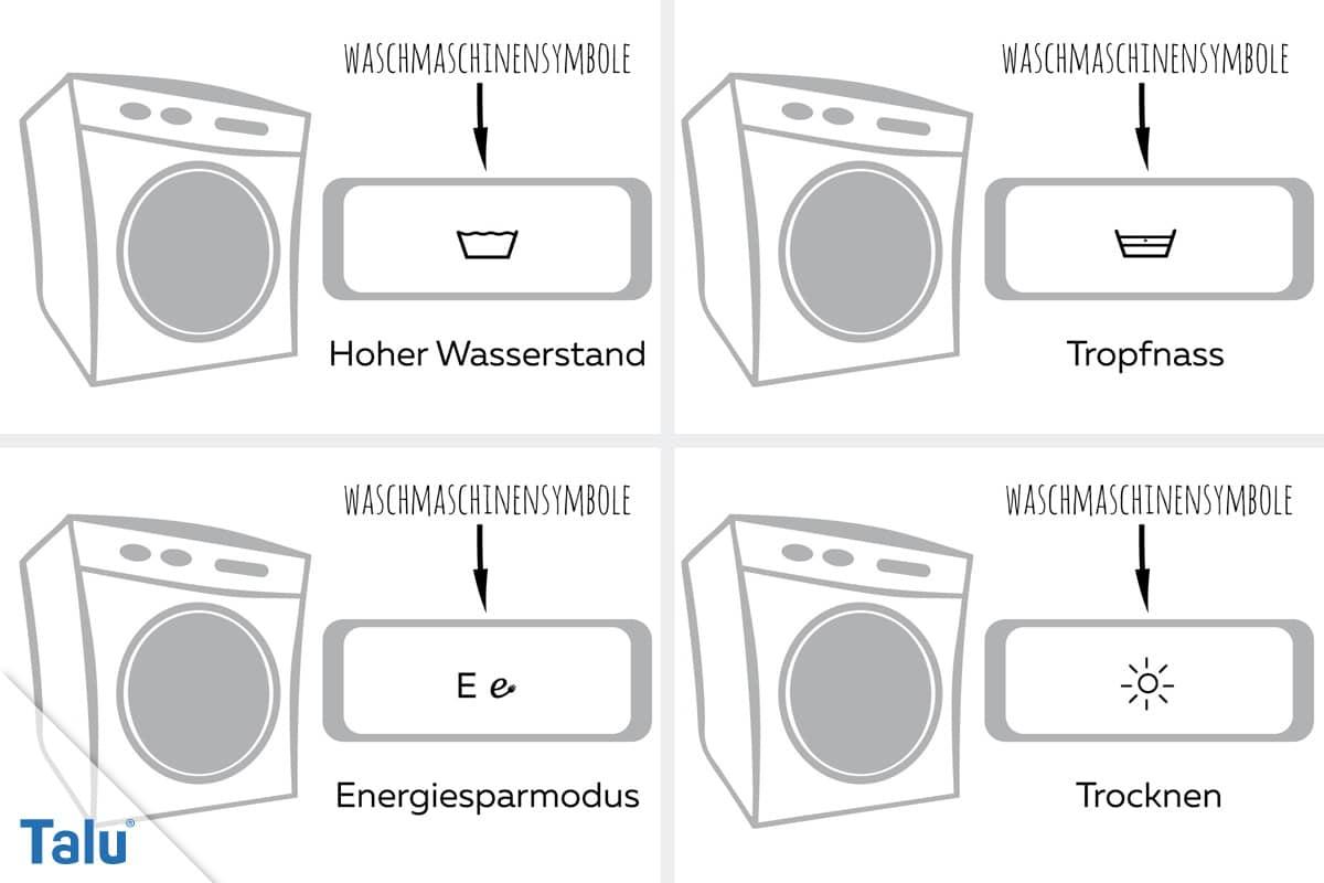 Symbole an der Waschmaschine, Hoher Wasserstand bis Trocknen