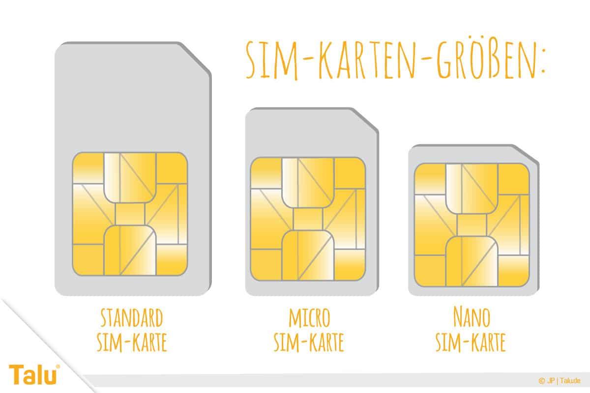 Nano/Micro SIM-Karte zuschneiden, verschiedene SIM-Karten Größen