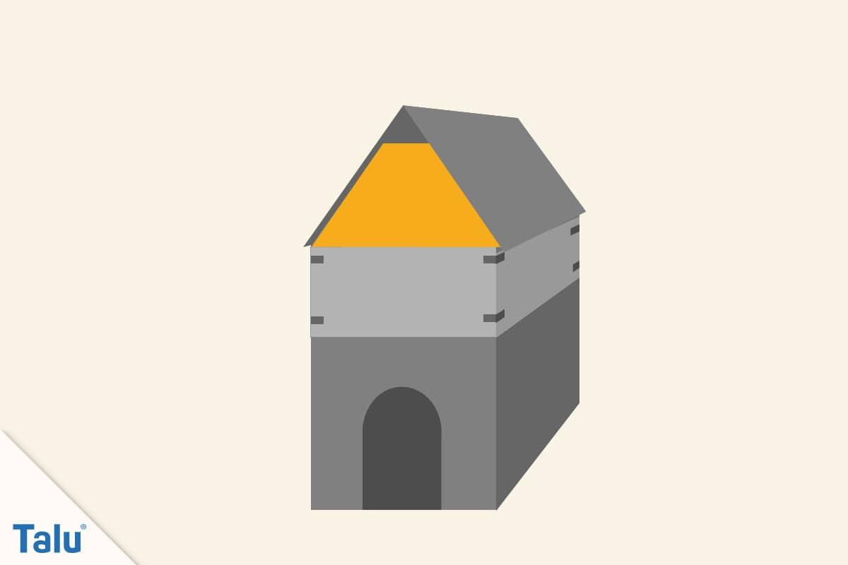 Spielhaus aus Pappe bauen, offene Dachseiten zukleben