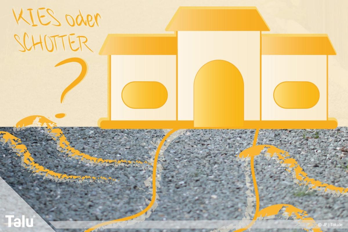 Kies oder Schotter, Kosten-Übersicht, Hausgrafik