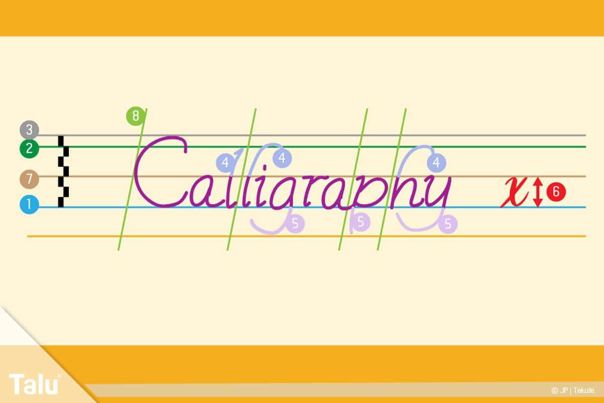 Kalligraphie lernen, Anleitung für Anfänger, Kalligraphie-Hilfslinien