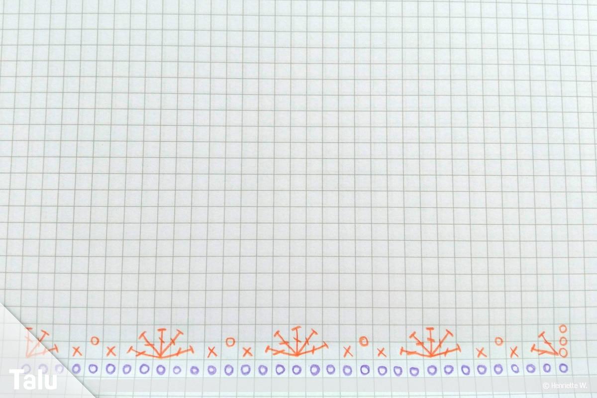 Ajourmuster häkeln, Muster-Zeichnung der zweiten Reihe