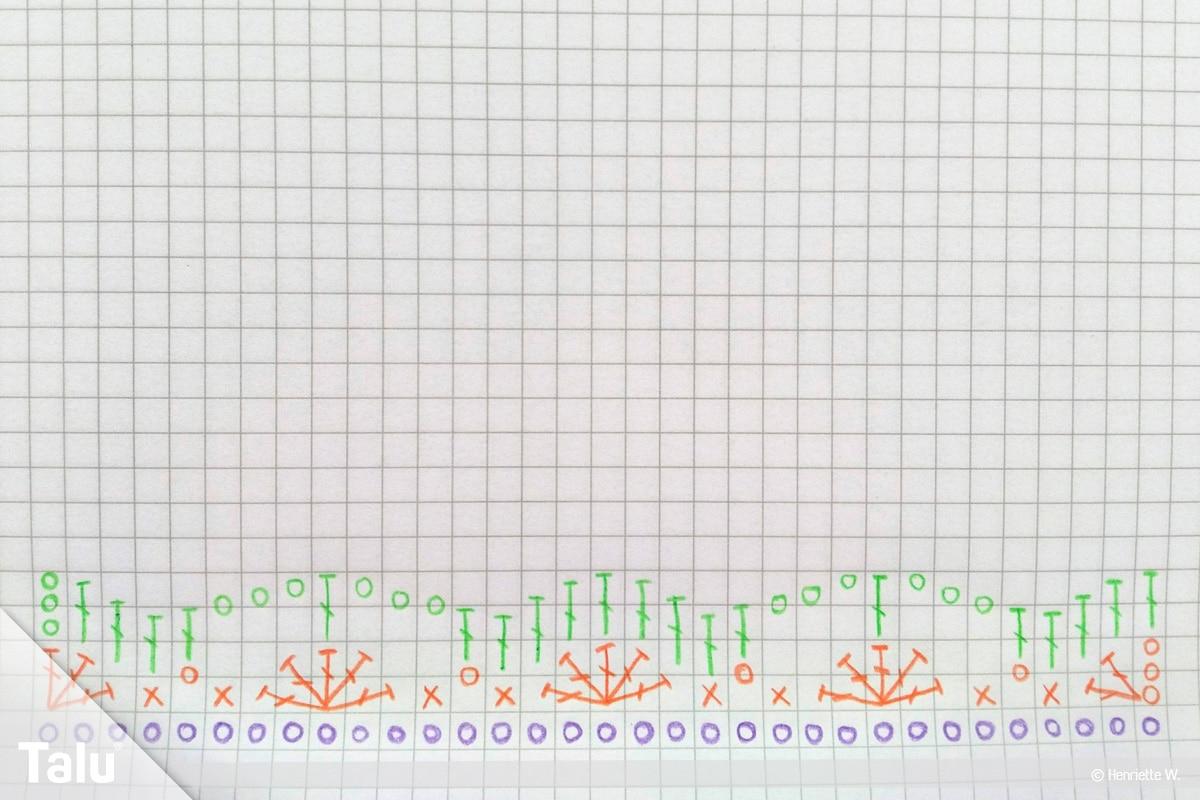 Ajourmuster häkeln, Muster-Zeichnung der dritten Reihe