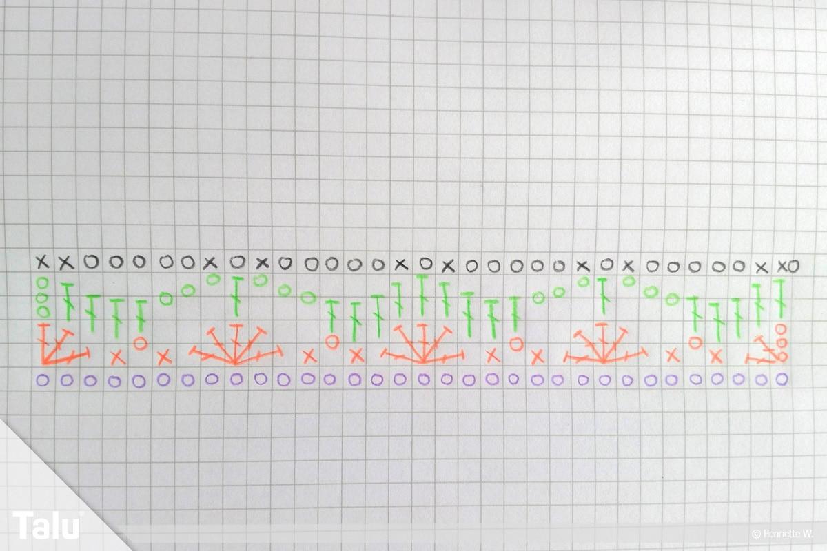 Ajourmuster häkeln, Muster-Zeichnung der vierten Reihe