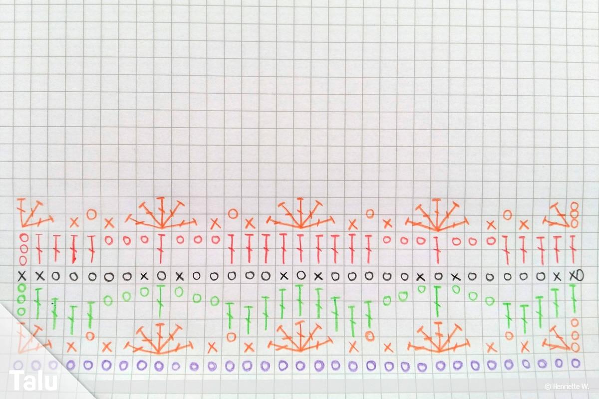Ajourmuster häkeln, Muster-Zeichnung der sechsten Reihe