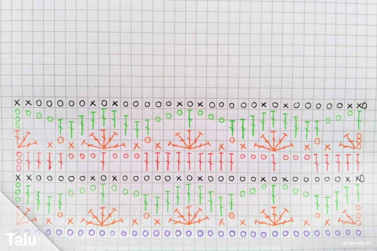 Ajourmuster häkeln, Muster-Zeichnung der achten Reihe