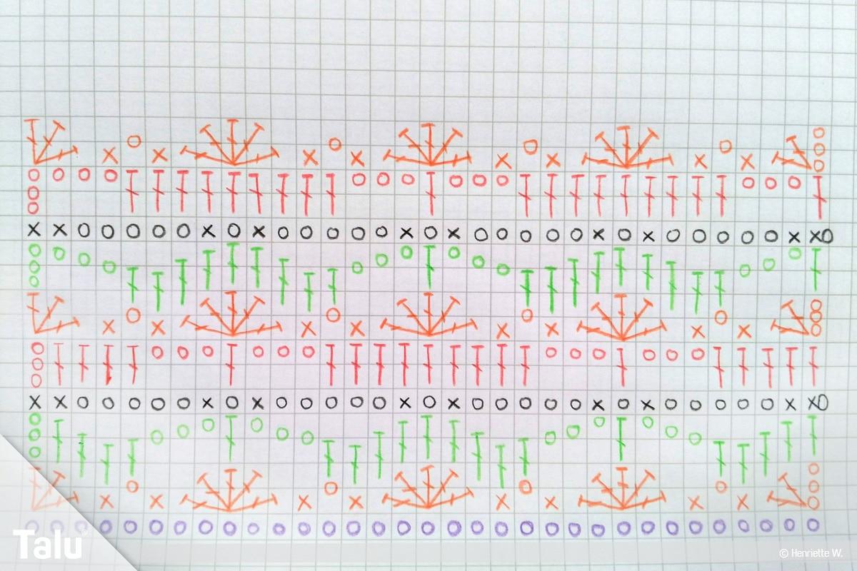 Ajourmuster häkeln, Muster-Zeichnung der zehnten Reihe