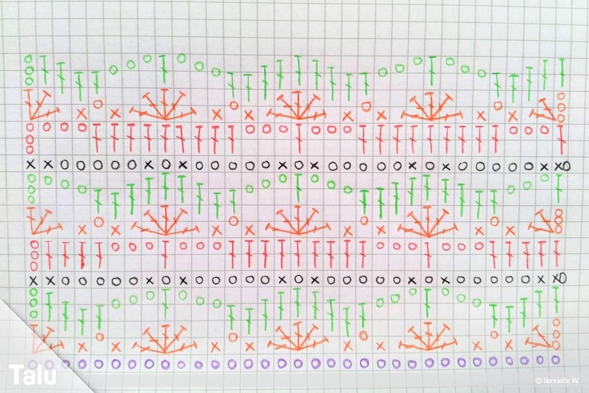 Ajourmuster häkeln, Muster-Zeichnung der elften Reihe