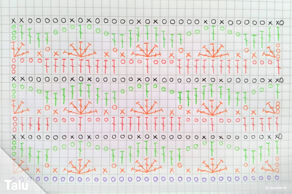 Ajourmuster häkeln, Muster-Zeichnung der zwölften Reihe