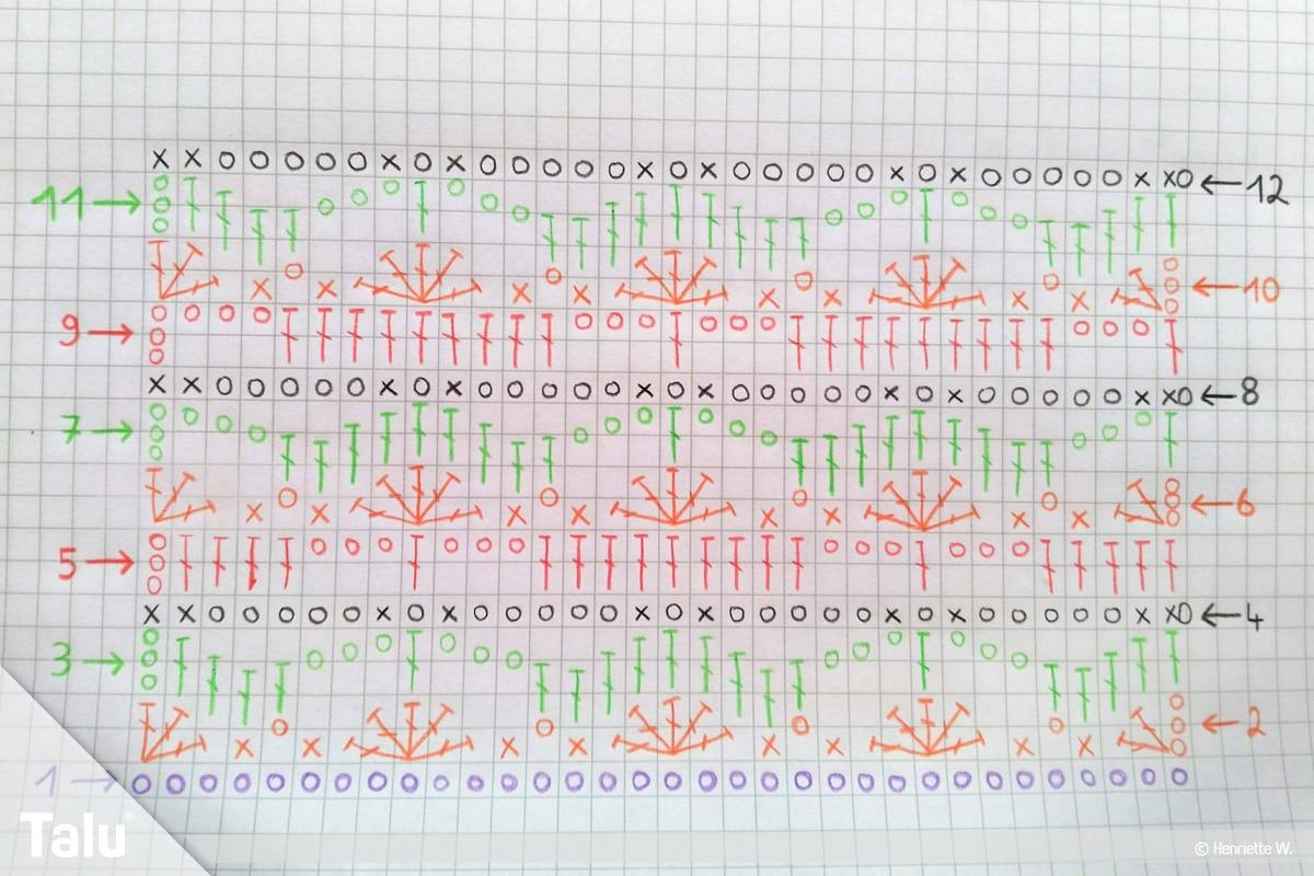 Ajourmuster häkeln, Muster-Zeichnung des Ajourmusters