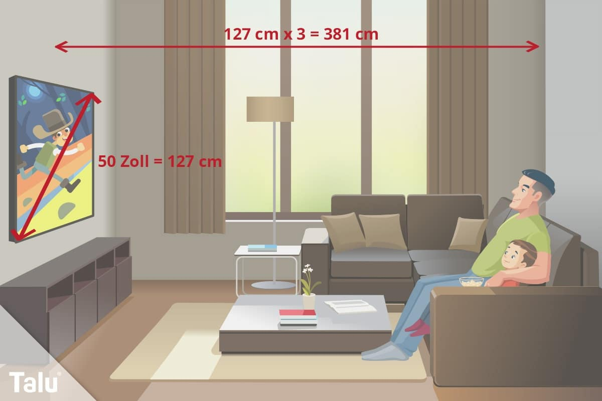 Abstand vom Fernseher