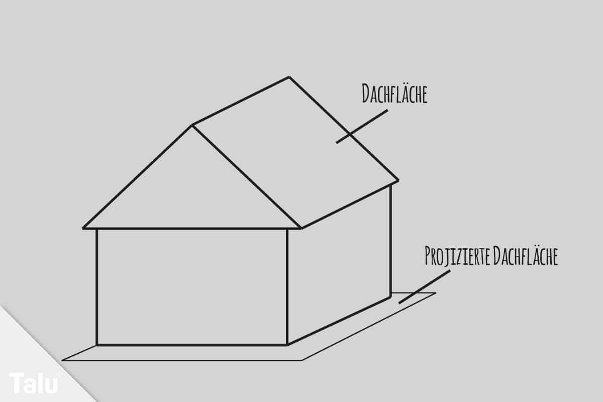Projizierte Dachfläche